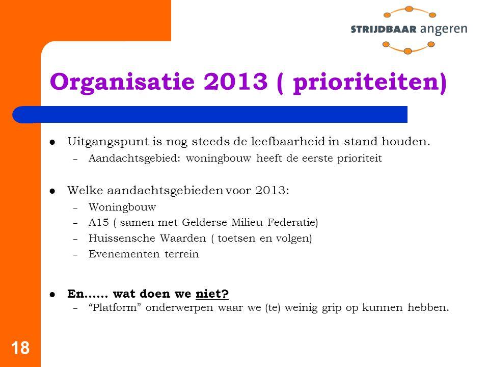 18 Organisatie 2013 ( prioriteiten) Uitgangspunt is nog steeds de leefbaarheid in stand houden.