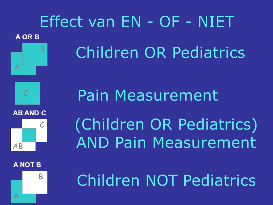 Effect van EN - OF - NIET AB AND C A OR B A NOT B (Children OR Pediatrics) AND Pain Measurement Children OR Pediatrics Children NOT Pediatrics AB A A C B B C Pain Measurement