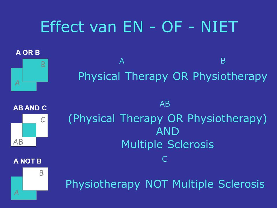 Effect van EN - OF - NIET AB AND C A OR B A NOT B (Physical Therapy OR Physiotherapy) AND Multiple Sclerosis Physical Therapy OR Physiotherapy Physiotherapy NOT Multiple Sclerosis AB A A C B B A B C