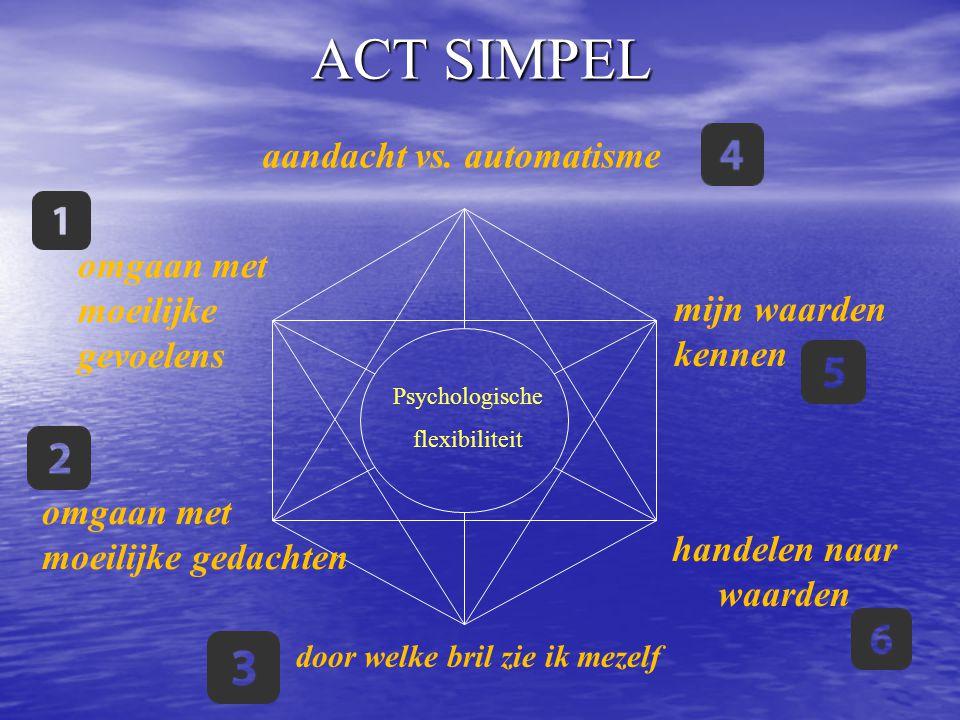 ACT SIMPEL Psychologische flexibiliteit aandacht vs.
