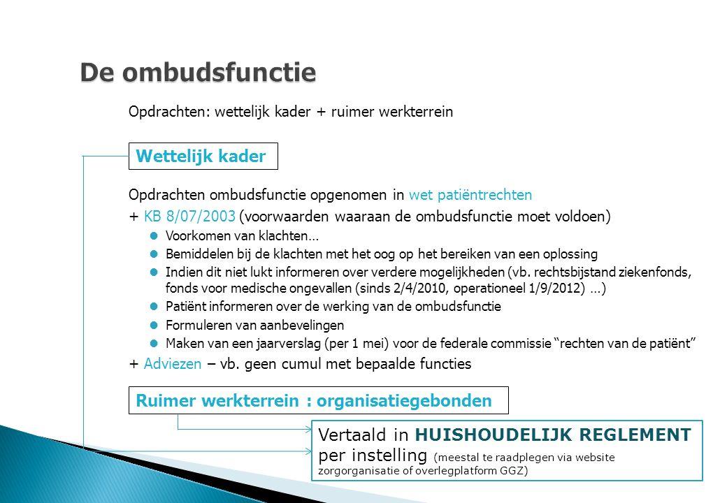 De ombudsfunctie Opdrachten: wettelijk kader + ruimer werkterrein Opdrachten ombudsfunctie opgenomen in wet patiëntrechten + KB 8/07/2003 (voorwaarden