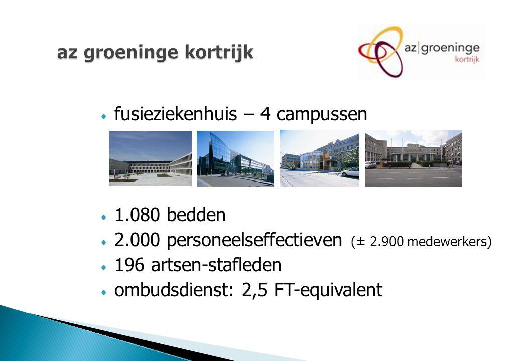 az groeninge kortrijk fusieziekenhuis – 4 campussen 1.080 bedden 2.000 personeelseffectieven (± 2.900 medewerkers) 196 artsen-stafleden ombudsdienst: