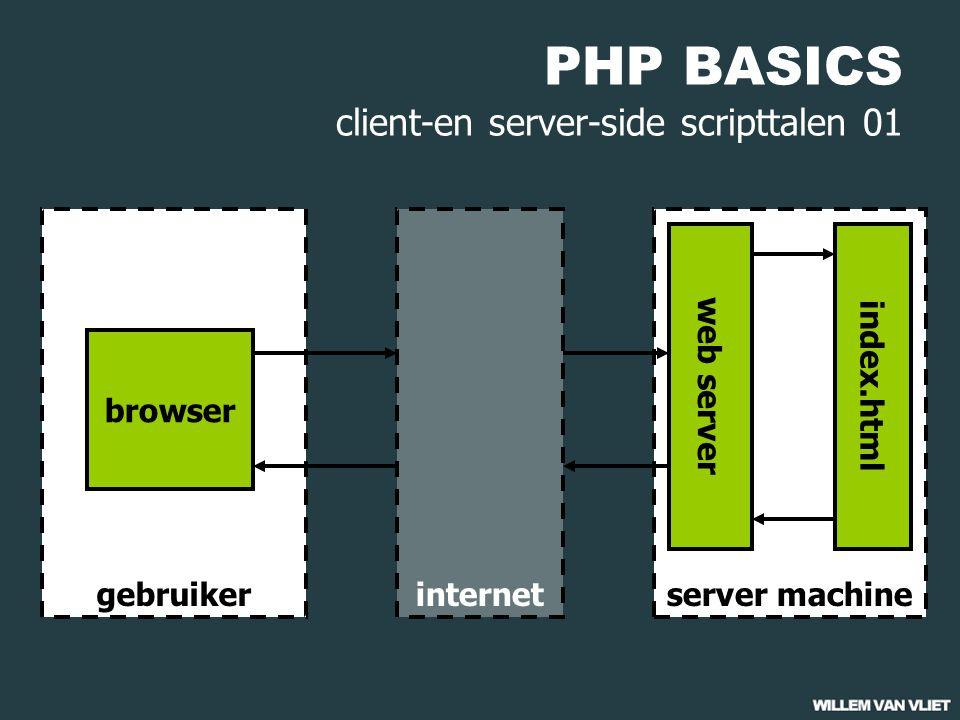 PHP BASICS client-en server-side scripttalen 03 gebruiker browser server machine web server index.php internet scripting machine database