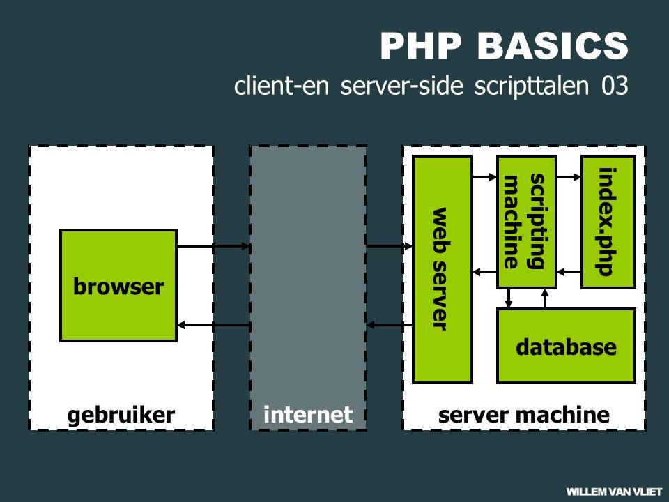 client-sided is op de browser client-sided is statisch client-sided heeft beperkingen vb: HTML, CSS, JavaScript, Applets server-side is op de web server server-sided is dynamisch server-sided kan praktisch alles regelen vb: PERL, ASP, PHP, JSP, Python, ColdFusion, Ruby PHP BASICS client-en server-side scripttalen 04