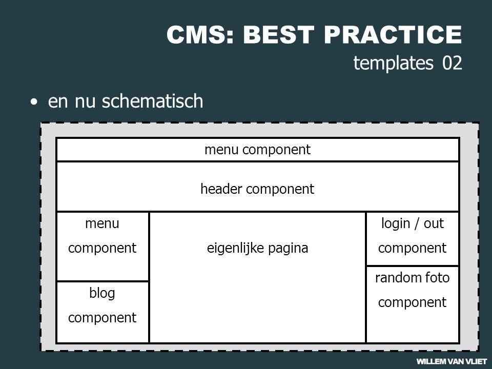 CMS: BEST PRACTICE templates 02 en nu schematisch menu component header component menu component blog component login / out component random foto component eigenlijke pagina