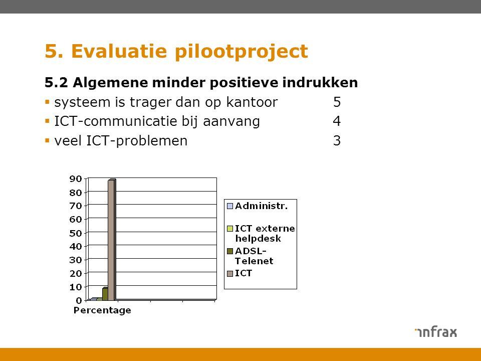 5. Evaluatie pilootproject 5.2 Algemene minder positieve indrukken  systeem is trager dan op kantoor5  ICT-communicatie bij aanvang4  veel ICT-prob