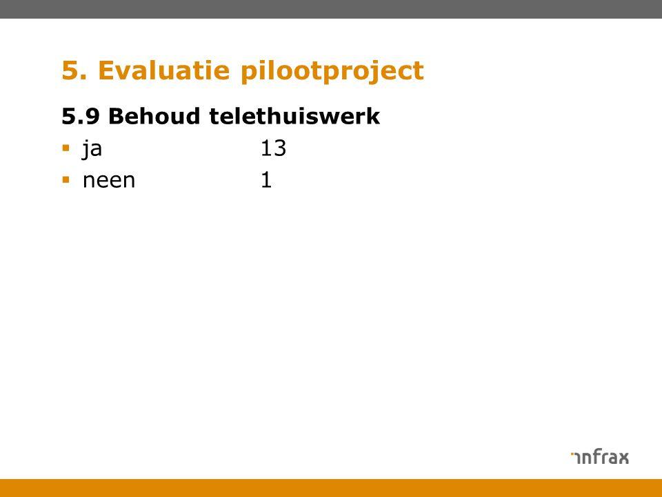5. Evaluatie pilootproject 5.9 Behoud telethuiswerk  ja13  neen1