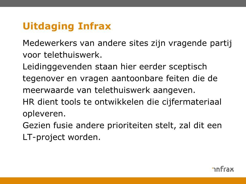 Uitdaging Infrax Medewerkers van andere sites zijn vragende partij voor telethuiswerk.