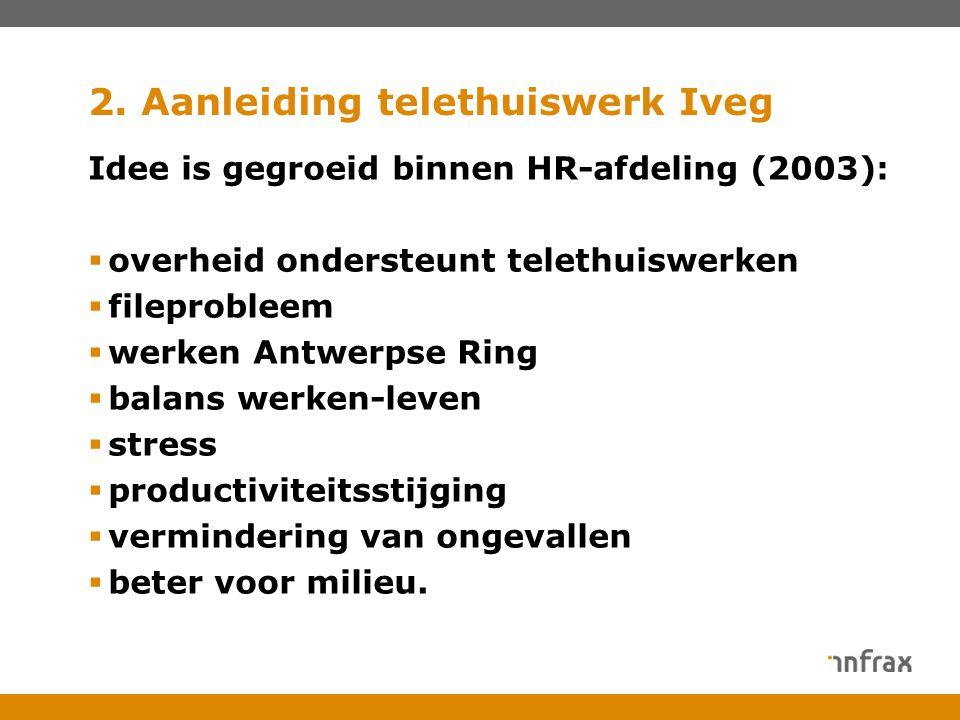 2. Aanleiding telethuiswerk Iveg Idee is gegroeid binnen HR-afdeling (2003):  overheid ondersteunt telethuiswerken  fileprobleem  werken Antwerpse