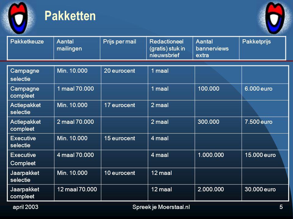 april 2003Spreek je Moerstaal.nl5 Pakketten Campagne selectie Min. 10.00020 eurocent1 maal Campagne compleet 1 maal 70.0001 maal100.0006.000 euro Acti