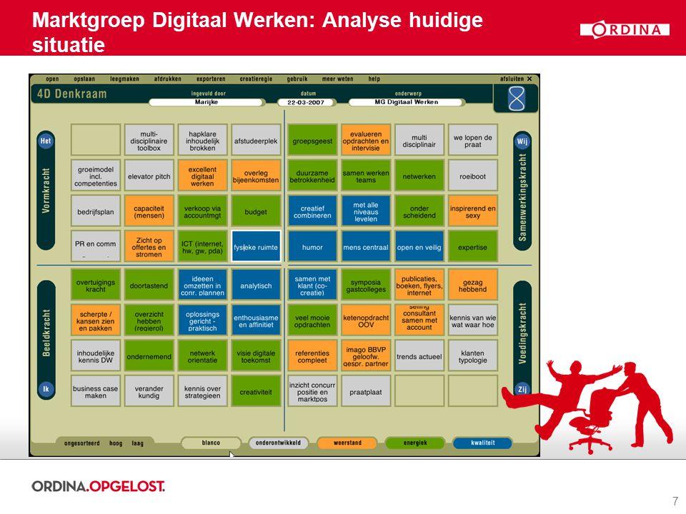 7 Marktgroep Digitaal Werken: Analyse huidige situatie