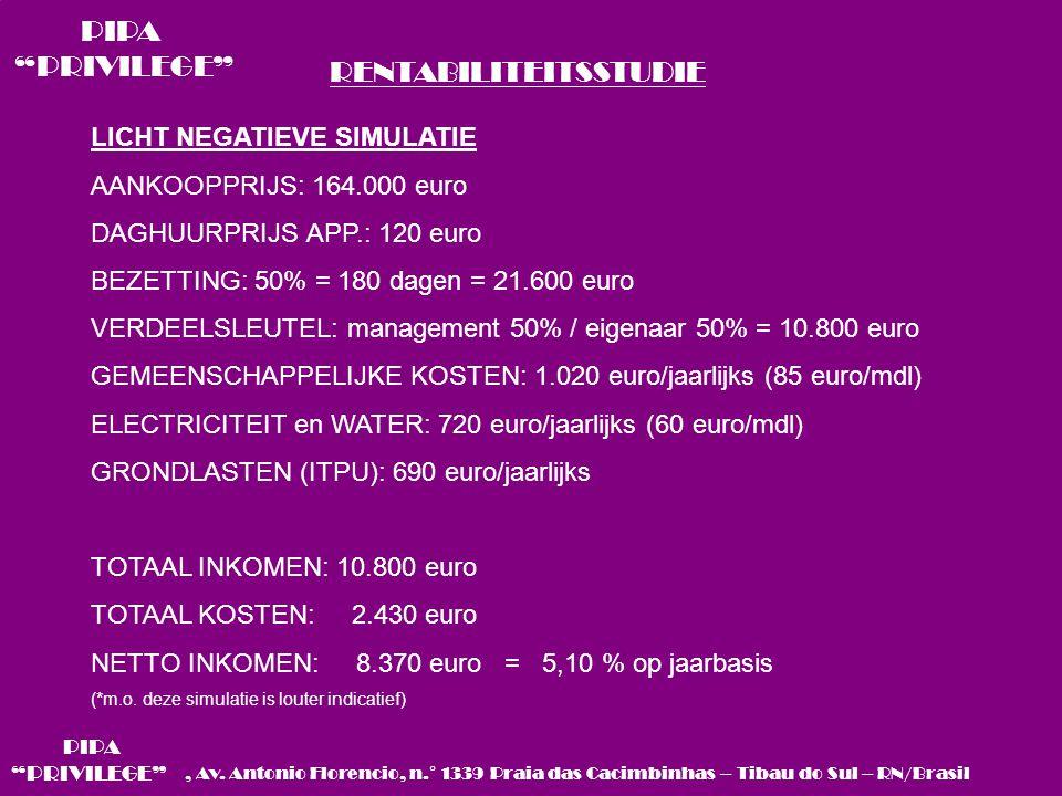 RENTABILITEITSSTUDIE LICHT NEGATIEVE SIMULATIE AANKOOPPRIJS: 164.000 euro DAGHUURPRIJS APP.: 120 euro BEZETTING: 50% = 180 dagen = 21.600 euro VERDEELSLEUTEL: management 50% / eigenaar 50% = 10.800 euro GEMEENSCHAPPELIJKE KOSTEN: 1.020 euro/jaarlijks (85 euro/mdl) ELECTRICITEIT en WATER: 720 euro/jaarlijks (60 euro/mdl) GRONDLASTEN (ITPU): 690 euro/jaarlijks TOTAAL INKOMEN: 10.800 euro TOTAAL KOSTEN: 2.430 euro NETTO INKOMEN: 8.370 euro = 5,10 % op jaarbasis (*m.o.