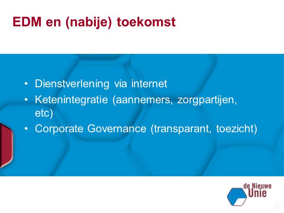 EDM en (nabije) toekomst Dienstverlening via internet Ketenintegratie (aannemers, zorgpartijen, etc) Corporate Governance (transparant, toezicht)