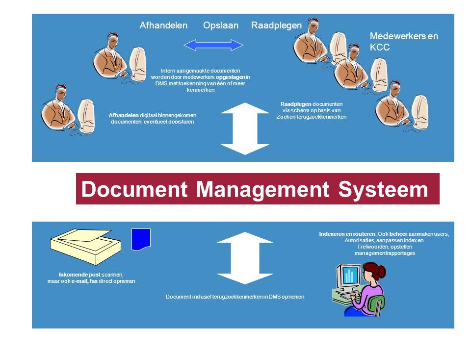 Inkomende post scannen, maar ook e-mail, fax direct opnemen Document inclusief terugzoekkenmerken in DMS opnemen Intern aangemaakte documenten worden
