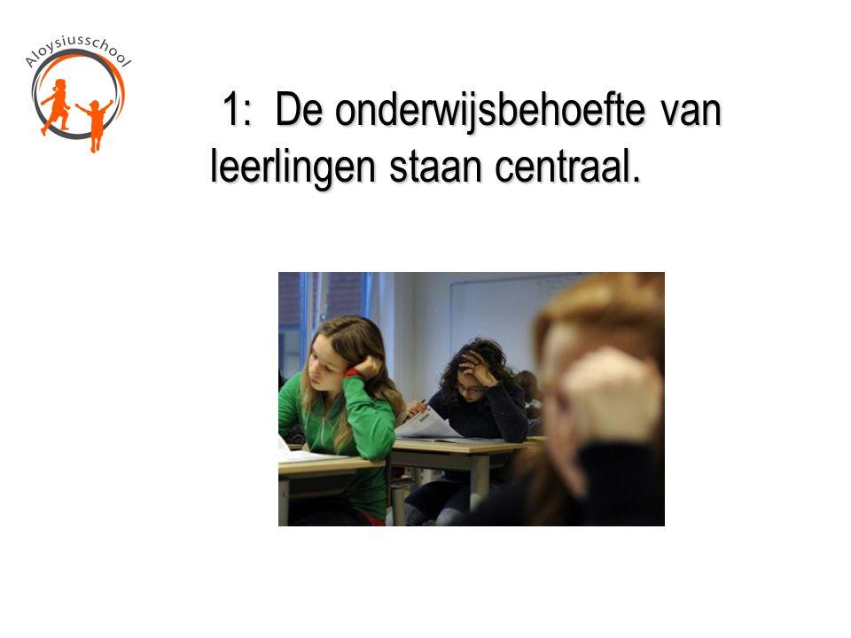 1: De onderwijsbehoefte van leerlingen staan centraal. 1: De onderwijsbehoefte van leerlingen staan centraal.