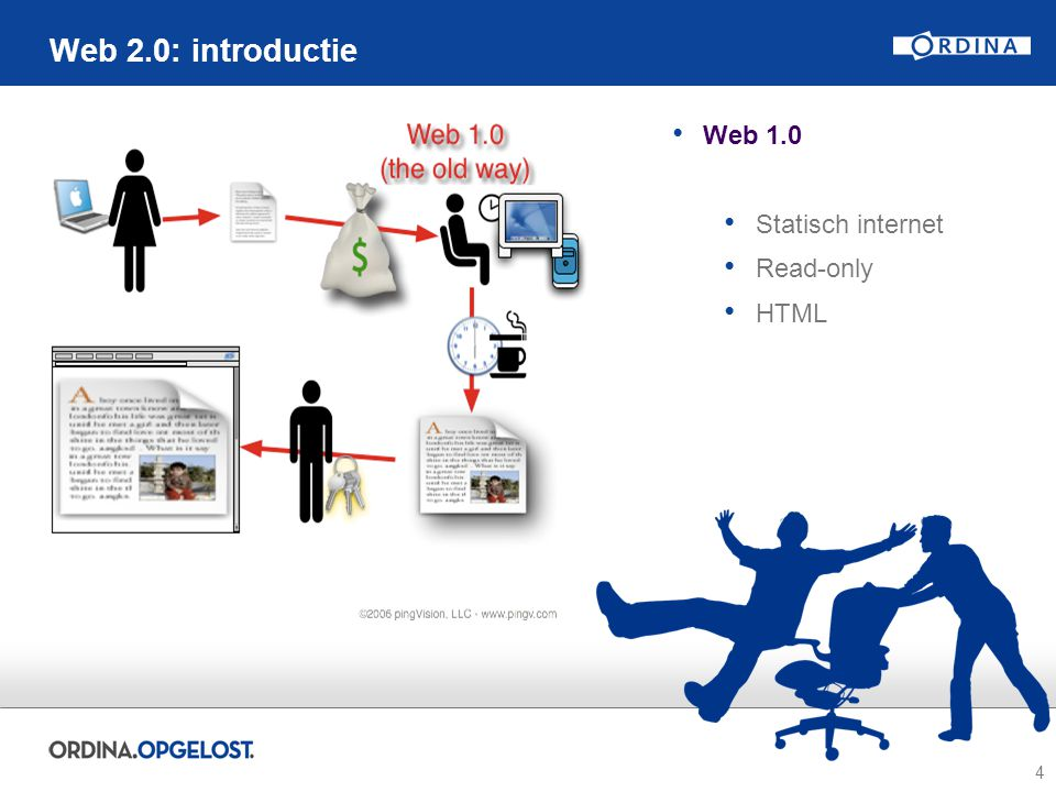 4 Web 2.0: introductie Web 1.0 Statisch internet Read-only HTML