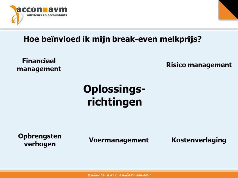 Oplossings- richtingen Financieel management Risico management Opbrengsten verhogen VoermanagementKostenverlaging