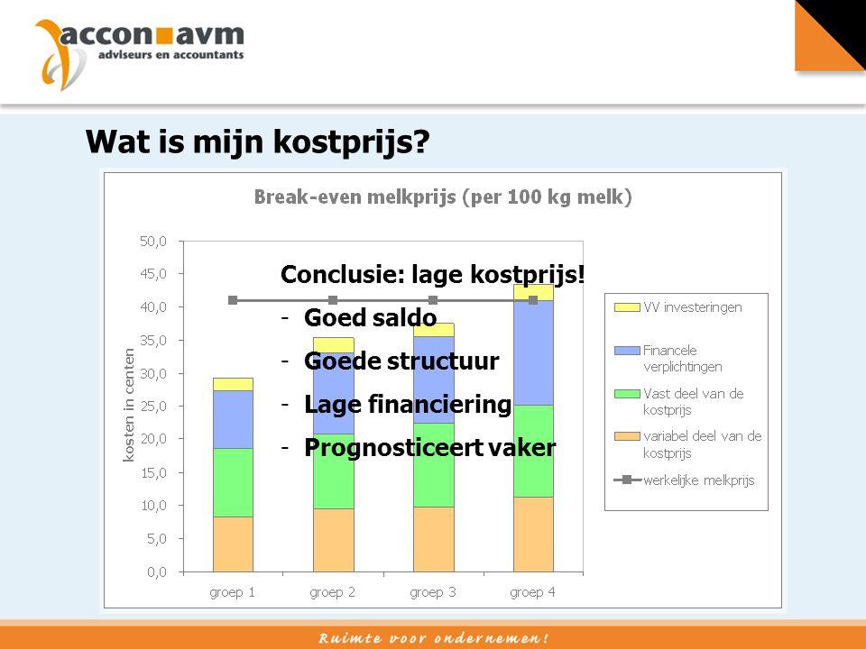 Conclusie: lage kostprijs! - Goed saldo - Goede structuur - Lage financiering - Prognosticeert vaker