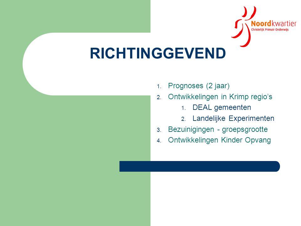 Appingedam Jan Ligthart Jan Nieuwen Iemekorf Citer Triangel