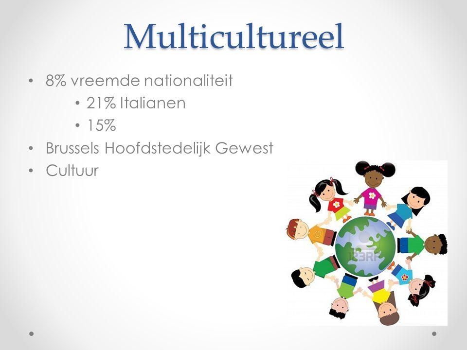 Multicultureel 8% vreemde nationaliteit 21% Italianen 15% Brussels Hoofdstedelijk Gewest Cultuur