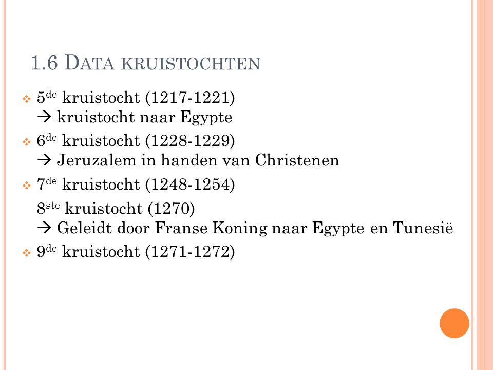 1.6 D ATA KRUISTOCHTEN  5 de kruistocht (1217-1221)  kruistocht naar Egypte  6 de kruistocht (1228-1229)  Jeruzalem in handen van Christenen  7 d