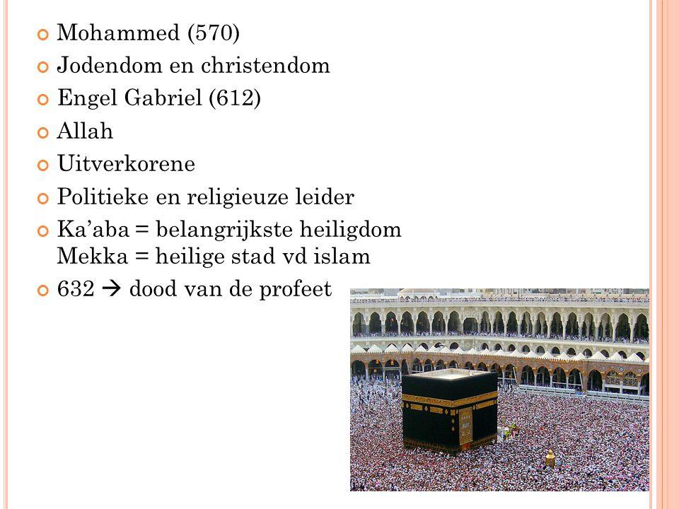 Mohammed (570) Jodendom en christendom Engel Gabriel (612) Allah Uitverkorene Politieke en religieuze leider Ka'aba = belangrijkste heiligdom Mekka =