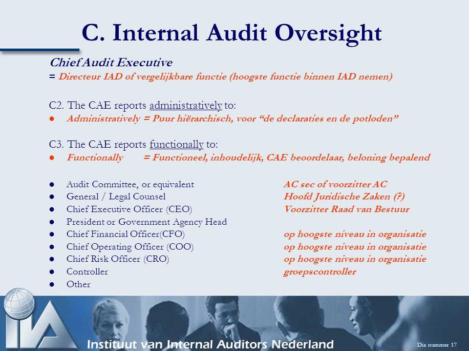 C. Internal Audit Oversight Dia nummer 17 Chief Audit Executive = Directeur IAD of vergelijkbare functie (hoogste functie binnen IAD nemen) C2. The CA