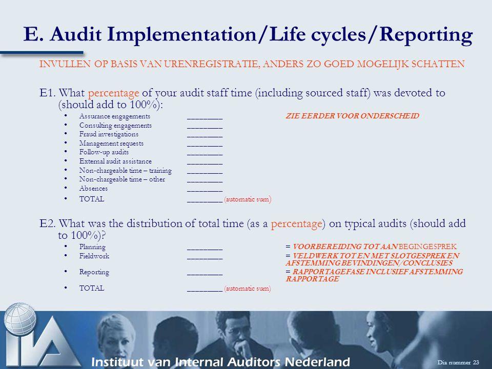 E. Audit Implementation/Life cycles/Reporting Dia nummer 23 INVULLEN OP BASIS VAN URENREGISTRATIE, ANDERS ZO GOED MOGELIJK SCHATTEN E1. What percentag