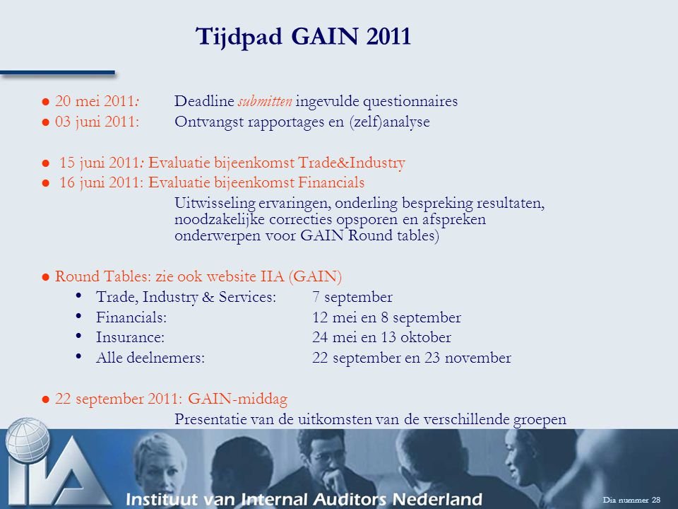 Dia nummer 28 Tijdpad GAIN 2011 20 mei 2011:Deadline submitten ingevulde questionnaires 03 juni 2011:Ontvangst rapportages en (zelf)analyse 15 juni 20