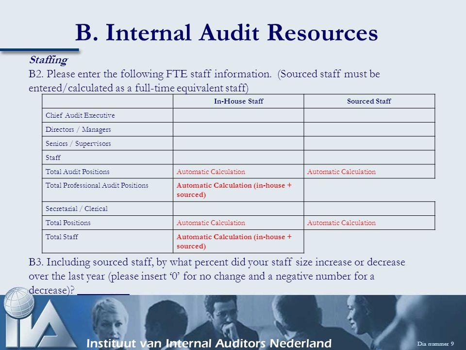 B.Internal Audit Resources r 10 Staffing B2.