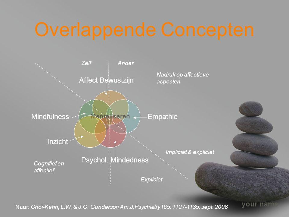 your name Overlappende Concepten MindfulnessEmpathie Affect Bewustzijn Mentaliseren ZelfAnder Impliciet & expliciet Expliciet Psychol. Mindedness Inzi