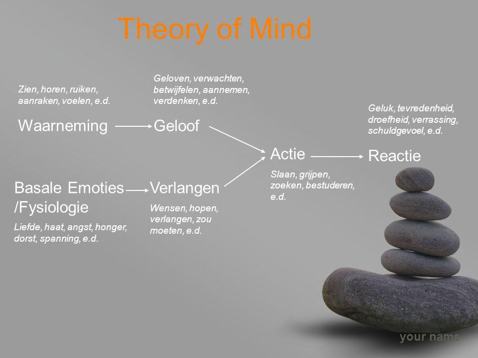 your name Theory of Mind Zien, horen, ruiken, aanraken, voelen, e.d. Waarneming Geloven, verwachten, betwijfelen, aannemen, verdenken, e.d. Geloof Act