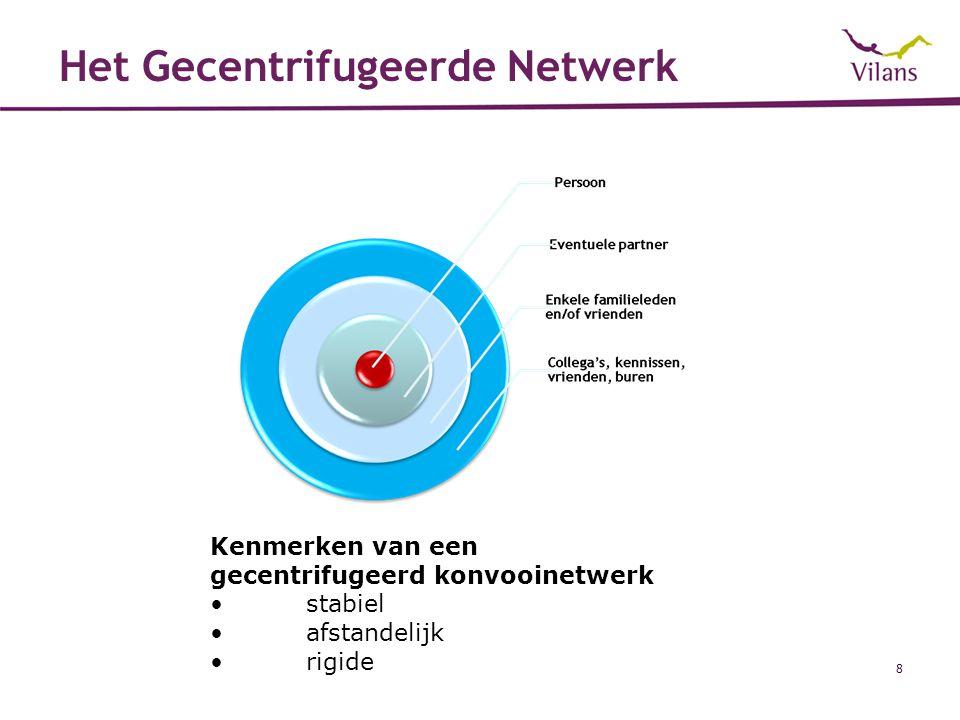 Het Gecentrifugeerde Netwerk 8 Kenmerken van een gecentrifugeerd konvooinetwerk stabiel afstandelijk rigide