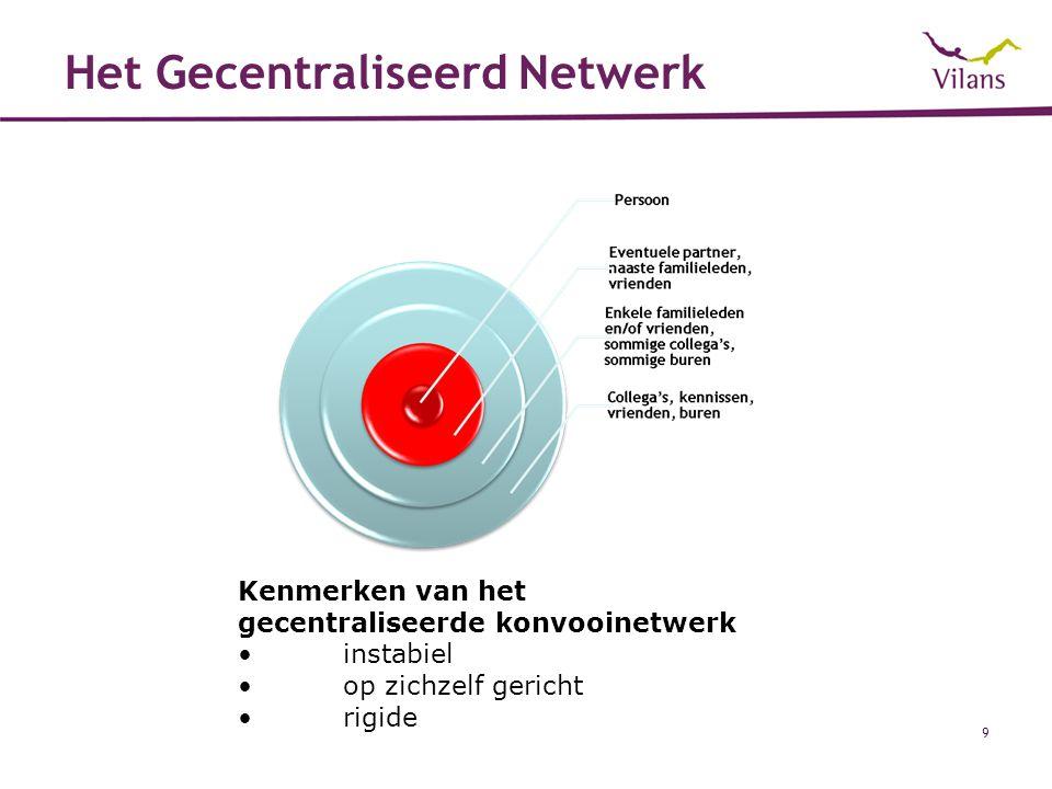 Het Gecentraliseerd Netwerk 9 Kenmerken van het gecentraliseerde konvooinetwerk instabiel op zichzelf gericht rigide