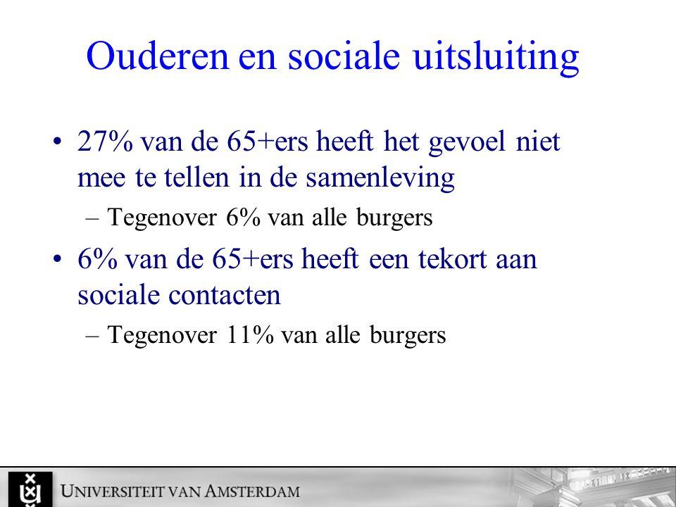 Ouderen en sociale uitsluiting 27% van de 65+ers heeft het gevoel niet mee te tellen in de samenleving –Tegenover 6% van alle burgers 6% van de 65+ers heeft een tekort aan sociale contacten –Tegenover 11% van alle burgers