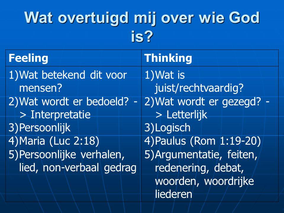 Wat overtuigd mij over wie God is. FeelingThinking 1)Wat betekend dit voor mensen.