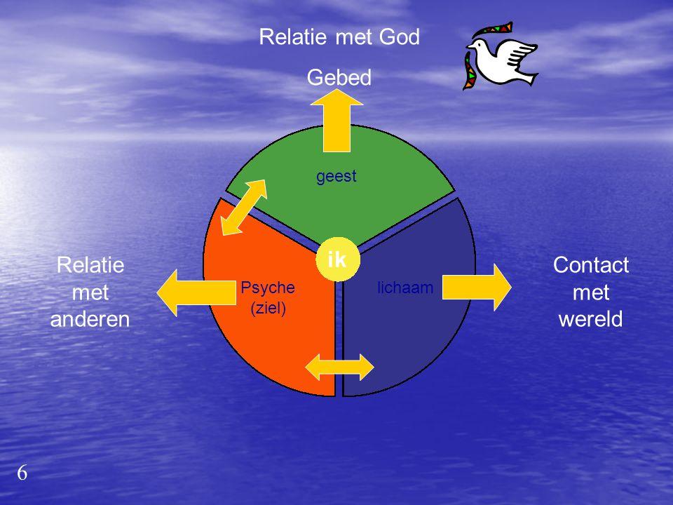 Onderscheid geest - ziel (psyche) - lichaam 5 ik Ziel / Psyche geest lichaam 1 Tes. 5:23: En Hij, de God des vredes, heilige u geheel en al, en geheel