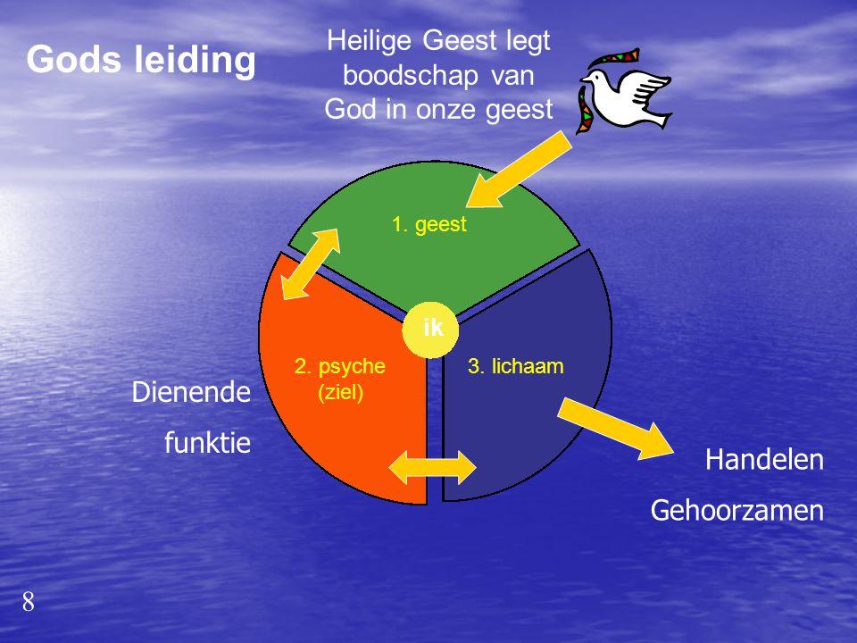 geest: is de landingsplek van de Heilige Geest (Rom. 8:16) psyche (ziel): het verstand, wil en gevoel lichaam: ons lichaam met z'n 5 zintuigen (reuk,