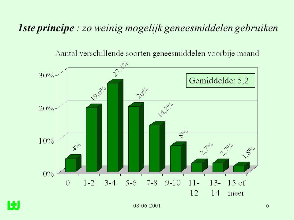 08-06-20016 Gemiddelde: 5,2 1ste principe : zo weinig mogelijk geneesmiddelen gebruiken
