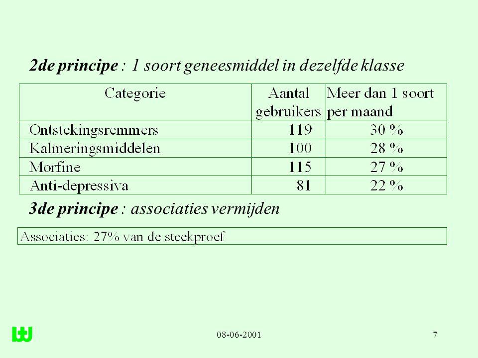08-06-20017 2de principe : 1 soort geneesmiddel in dezelfde klasse 3de principe : associaties vermijden