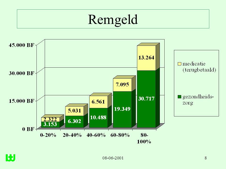 08-06-20018 Remgeld