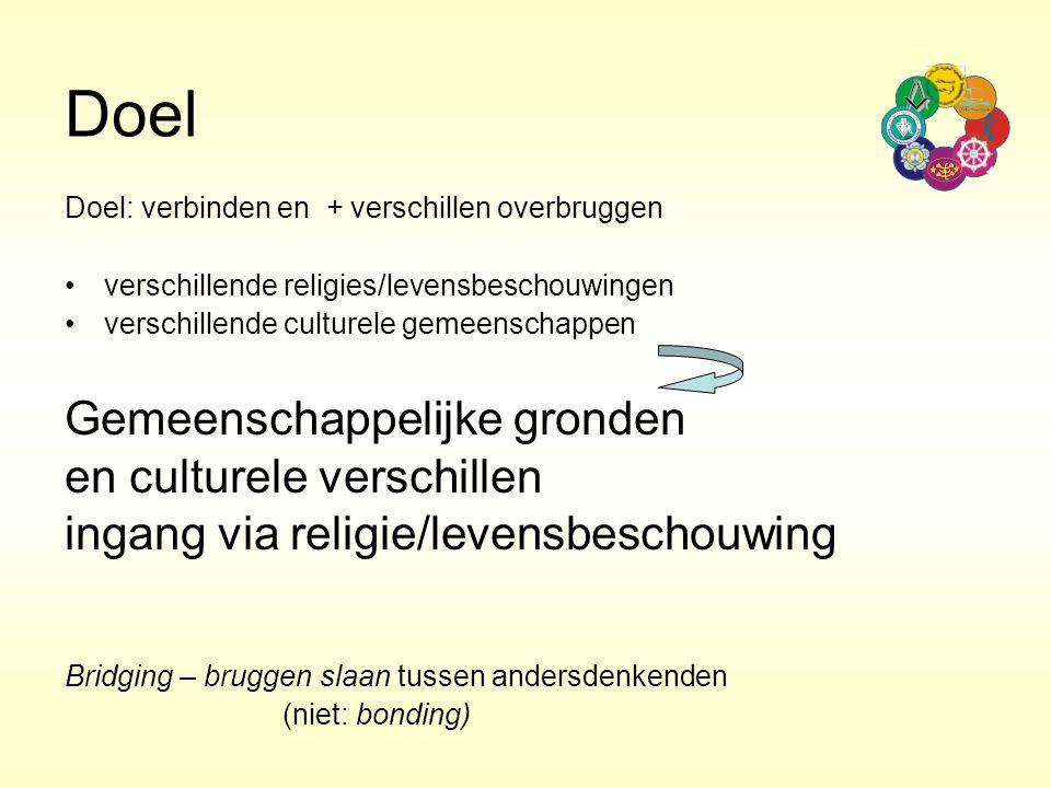 Doel Doel: verbinden en + verschillen overbruggen verschillende religies/levensbeschouwingen verschillende culturele gemeenschappen Gemeenschappelijke