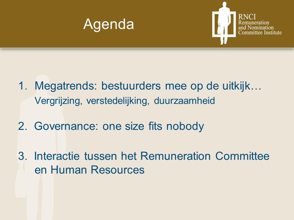 Agenda 1.Megatrends: bestuurders mee op de uitkijk… Vergrijzing, verstedelijking, duurzaamheid 2.