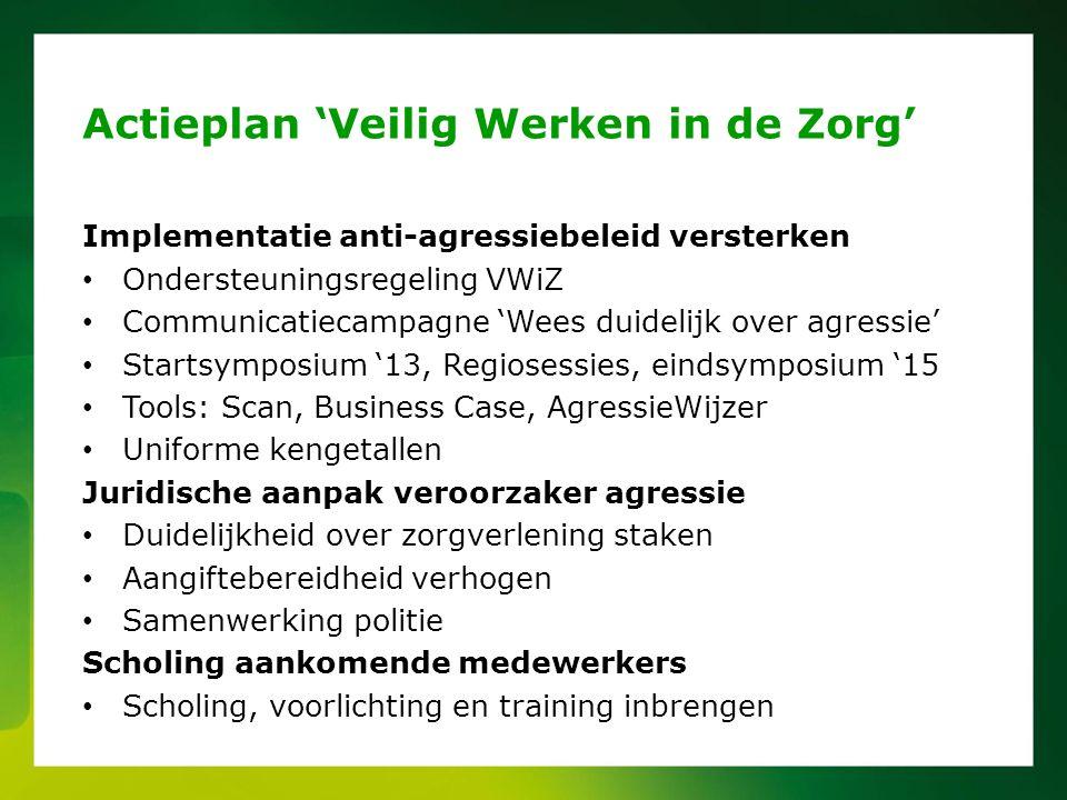 Implementatie anti-agressiebeleid versterken Ondersteuningsregeling VWiZ Communicatiecampagne 'Wees duidelijk over agressie' Startsymposium '13, Regio