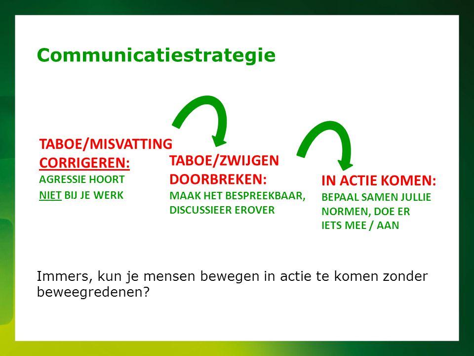 Immers, kun je mensen bewegen in actie te komen zonder beweegredenen? Communicatiestrategie TABOE/MISVATTING CORRIGEREN: AGRESSIE HOORT NIET BIJ JE WE