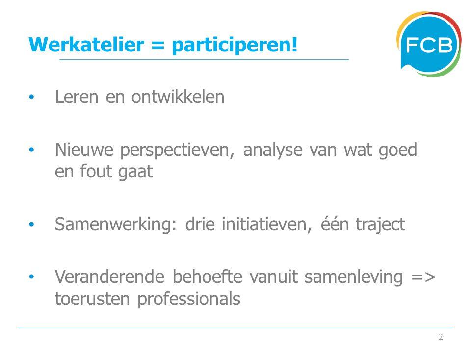 Werkatelier = participeren.