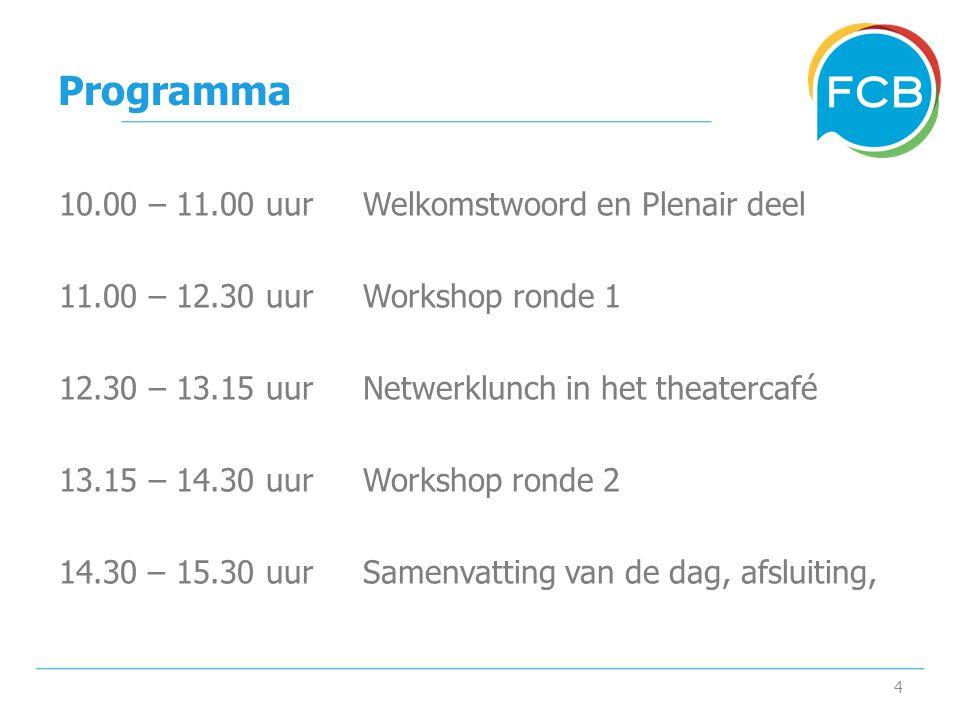 Programma 10.00 – 11.00 uur Welkomstwoord en Plenair deel 11.00 – 12.30 uur Workshop ronde 1 12.30 – 13.15 uur Netwerklunch in het theatercafé 13.15 – 14.30 uur Workshop ronde 2 14.30 – 15.30 uur Samenvatting van de dag, afsluiting, 4