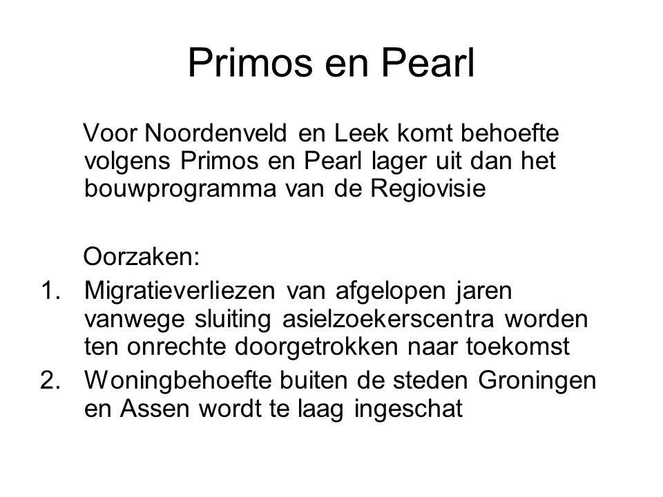 Primos en Pearl Voor Noordenveld en Leek komt behoefte volgens Primos en Pearl lager uit dan het bouwprogramma van de Regiovisie Oorzaken: 1.Migratiev