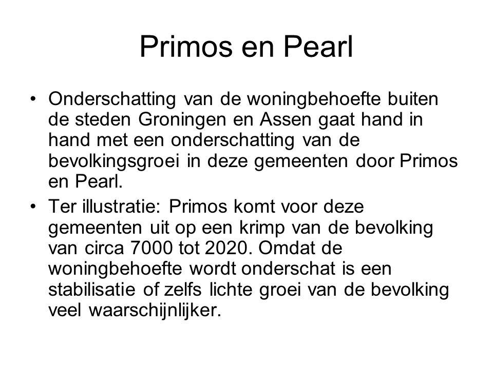 Primos en Pearl Onderschatting van de woningbehoefte buiten de steden Groningen en Assen gaat hand in hand met een onderschatting van de bevolkingsgro
