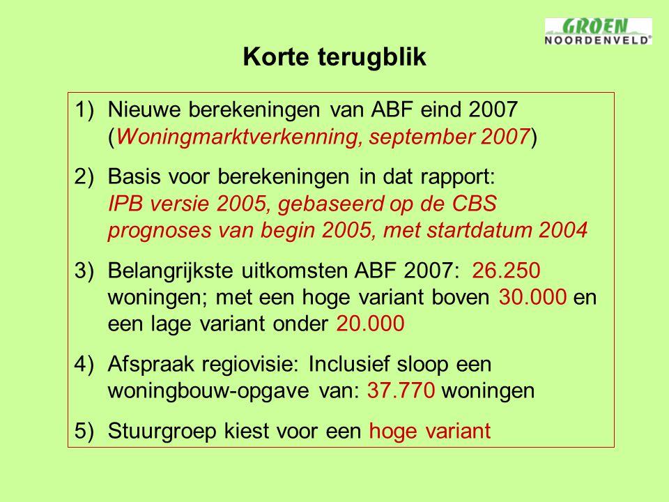 Korte terugblik 1)Nieuwe berekeningen van ABF eind 2007 (Woningmarktverkenning, september 2007) 2)Basis voor berekeningen in dat rapport: IPB versie 2